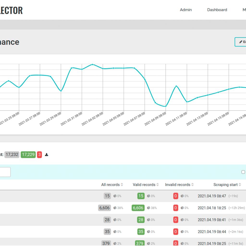 TAS Data Collector kezelőfelület